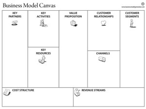 Business Model Canvas Generation Pigneur Osterwalder
